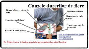 cauzele-colicii-biliare