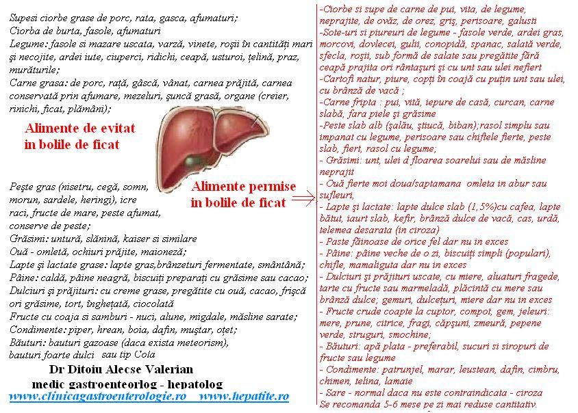 boli-de-ficat-regim-alimentar