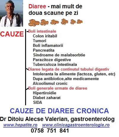 CAUZE DE DIAREE